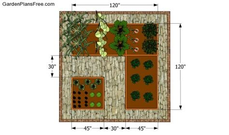 small garden layout small vegetable garden plans free garden plans how to