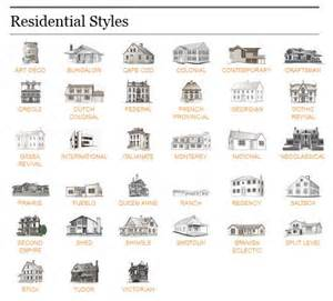 architectural home design styles types of homes what style home you for the
