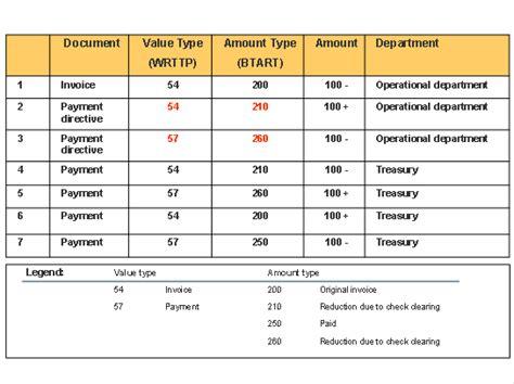 invoice reconciliation template invoice template 2017