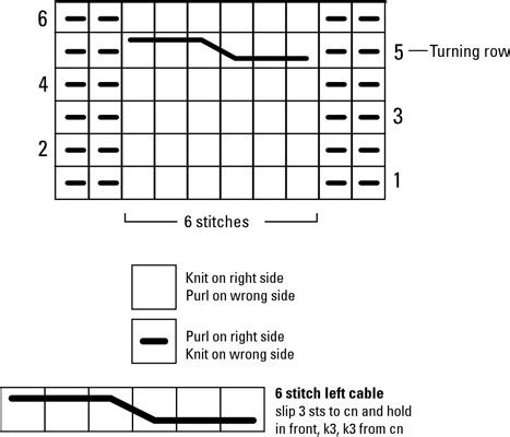 how to read a knitting chart how to read cable charts dummies