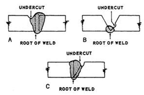 welding bead definition arc welding