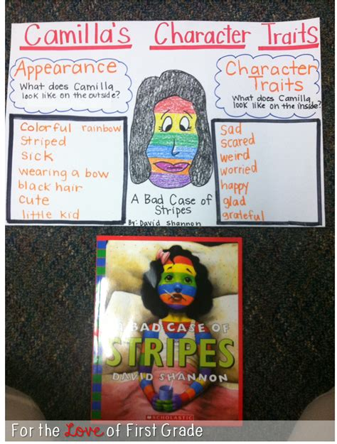 picture books character traits for the of grade character traits
