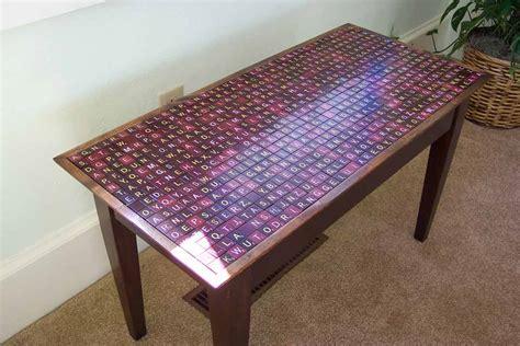 Eric Harshbarger S Scrabble Website Table