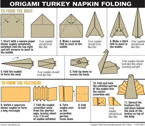 origami turkey diagrams how to make a turkey from table napkins graphic nola