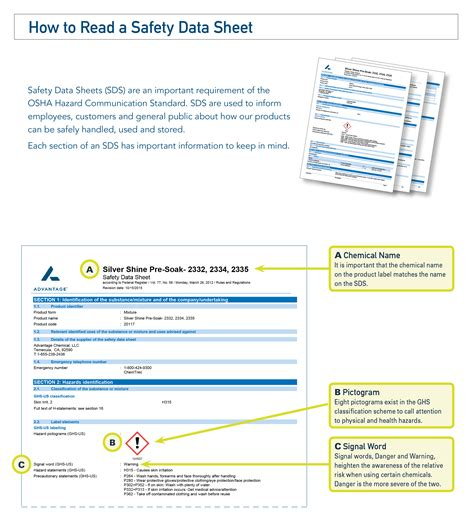 read info how to read a safety data sheet sds advantage chemical