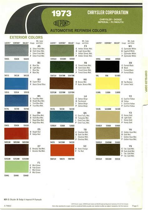 Car Wallpaper 2017 Codes For Club by Dupont Auto Paint Color Chart 2017 Grasscloth Wallpaper