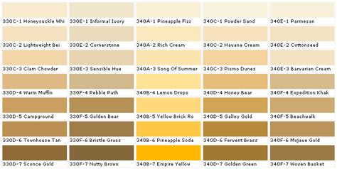 behr paint colors bright yellow materials world