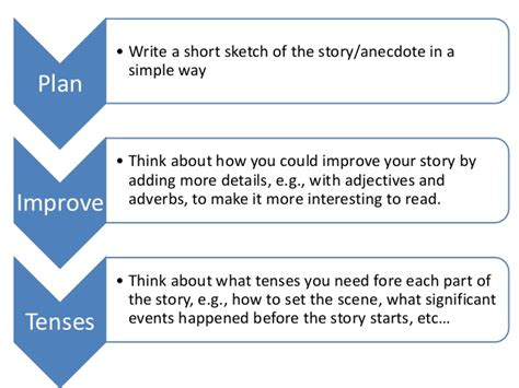 how to write a story book with pictures images images story writing for activity