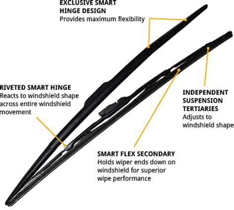 genuine oem windshield wiper blades for your toyota genuine oem windshield wiper blades for your toyota