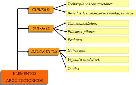 preguntas de fortnite en español libro cristianismo descargar gratis pdf