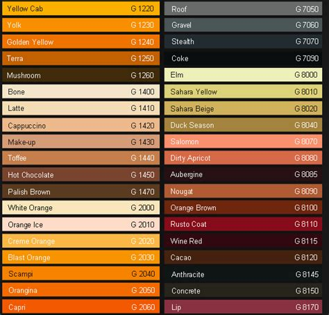 golden color shades the new formula montana gold spray paint color chart 204