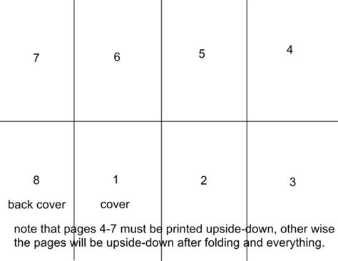 one page minibook templates practical pages book covers