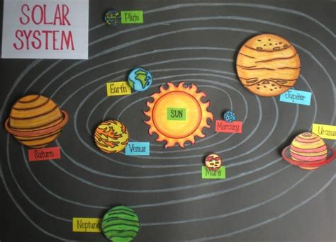 solar system crafts for solar system activities for preschoolers page 2 pics