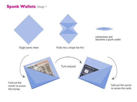 easy origami wallet wallets on behance