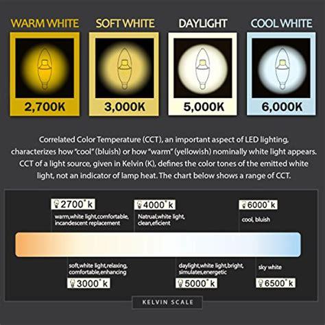 2700k led light bulbs pack of 3 174 lohas dimmable led candelabra bulb 6 watt