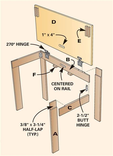 popular woodworking instant surface popular woodworking magazine