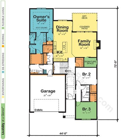 best floor plans for homes one story house home plans design basics best one story floor plans achildsplaceatmercy
