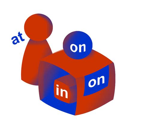 for on classes prepositions in on and at