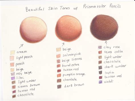 acrylic paint how to make skin color how to make skin color in painting brown hairs