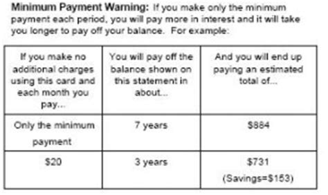 if you make minimum payments on credit cards minimum payment warning does it make a difference