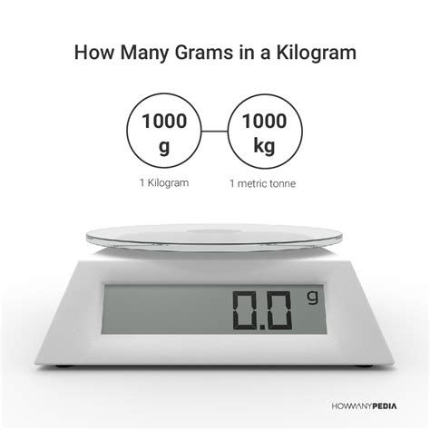 how many in a gram how many kg are in a gram boxfirepress