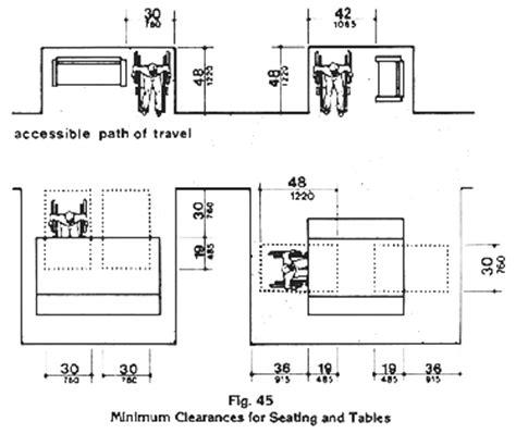 American Shower And Bath Utility Sink adaag figure 45