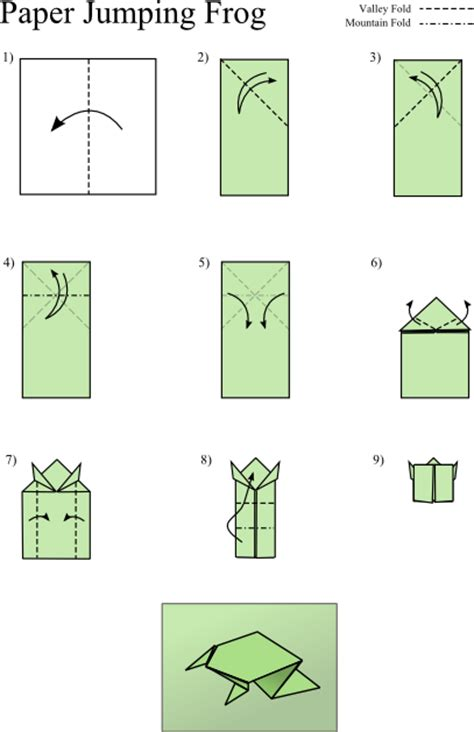 how to make an easy origami frog easy origami step by step memes