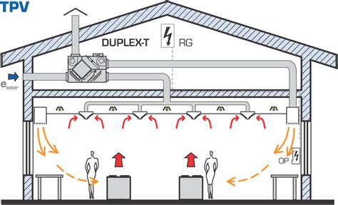 kitchen ventilation system design tpv ventilation and air conditioning ceilings atrea s r o
