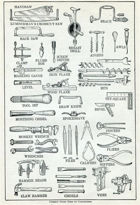 woodworking tools and their uses carpenter tools vintage dictionary print common tools used