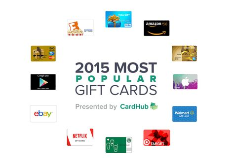 most popular gifts 2013 popular gifts 28 images top 12 popular diwali gift