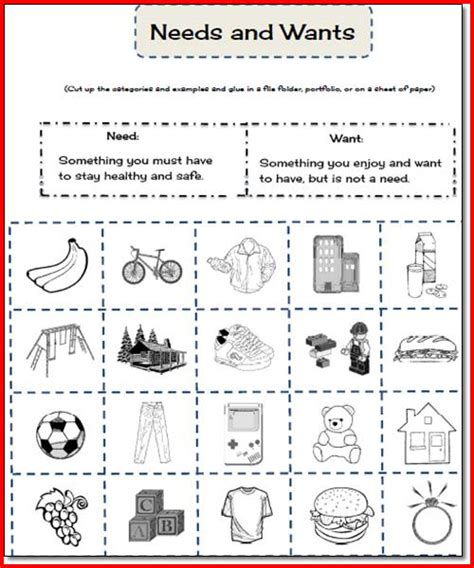 Wants And Needs Worksheets Worksheets For School Getadating