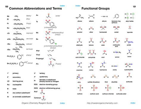 organic chemistry organic chemistry reagent guide ap chem