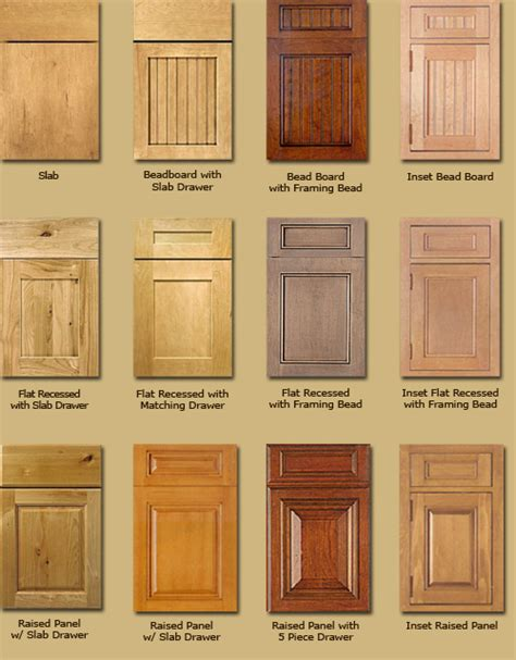 styles of kitchen cabinets kitchen cabinet drawer styles myideasbedroom