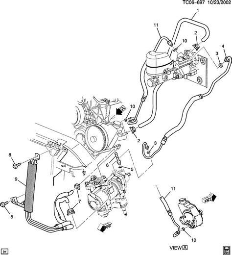 service manuals schematics 2004 cadillac escalade spare parts catalogs cadillac escalade ext parts diagram cadillac auto wiring diagram