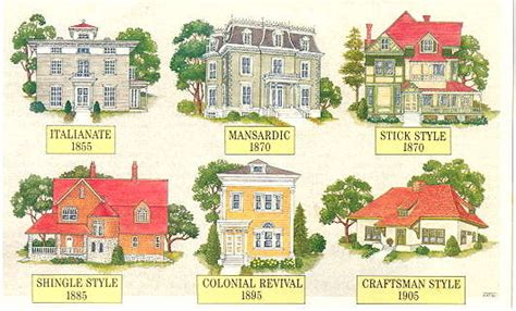 architectural home design styles architectural styles a photo guide to residential