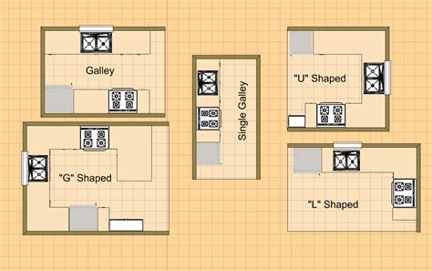 small kitchen floor plans galley 5 kitchen shapes for your small house cozy home plans