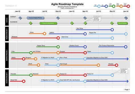 project roadmap template powerpoint free best 10