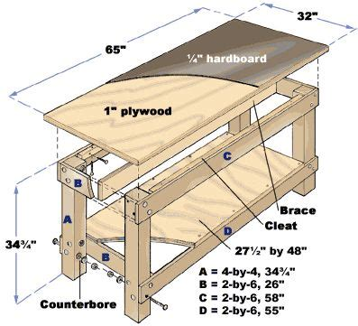 basic woodworking plans 17 best ideas about workbenches on garage