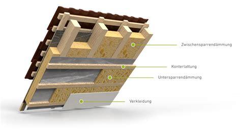 Dachdämmung Altbau Kosten by Dachd 228 Mmung Jamgo Co
