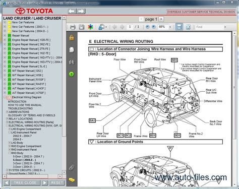 free online car repair manuals download 2004 land rover discovery electronic throttle control service manual car repair manual download 2008 toyota land cruiser free book repair manuals
