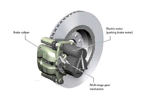 Electric Motor System by How Electric Parking Brakes Epb Work Part 1