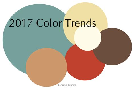 design color trends 2017 my 2016 color forecast comes true come see my picks for