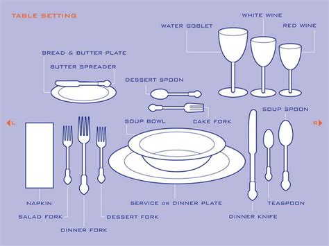 formal dinner setting formal place setting layout crowdbuild for