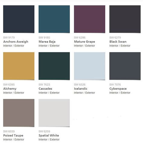 2017 sherwin williams color of the year 2017 color trends poised taupe by sherwin williams named