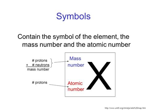 Proton Atomic Number by Subatomic Particles Atomic Number And Atomic Mass Ppt