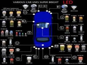 car light bulbs led related keywords suggestions for led light bulbs cars