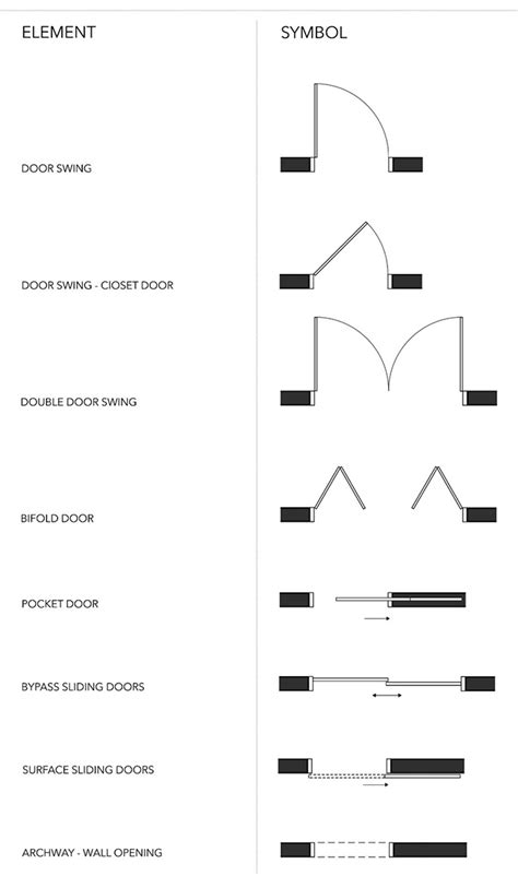 architectural floor plan symbols door window floor plan symbols id references