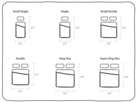 what are the dimensions of a size bed uk bed sizes the bed and mattress size guide