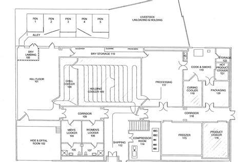 slaughterhouse floor plan meze