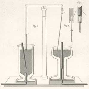 Invention Of Electric Motor by Who Invented It Who Invented The Electric Motor
